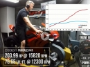 Ducati Panagale V4R (2019) Dyno Run von Cycle World, 204PS