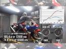 Honda CBR1000RR-R Fireblade SP - Dynorun / Leistungsmessung mit Diagramm