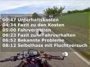 KTM Superduke 1290 R - VOR dem Kauf wichtig zu wissen - by ChainBrothers