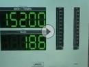 Polizeikontrolle Scooter Prüfstand: 185km/h das riecht nach Mecker