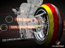Reifentest: Pirelli DIABLO ROSSO CORSA 2 von Asphalt Süchtig - TOP