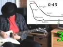 Geil: Sound of Monza - onboard Lap Monza auf der E-Gitarre