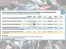 Wen wählen als Biker? Wahlprogramme der CDU, SPD, Grüne, FDP, Linke und AfD von ChainBrothers